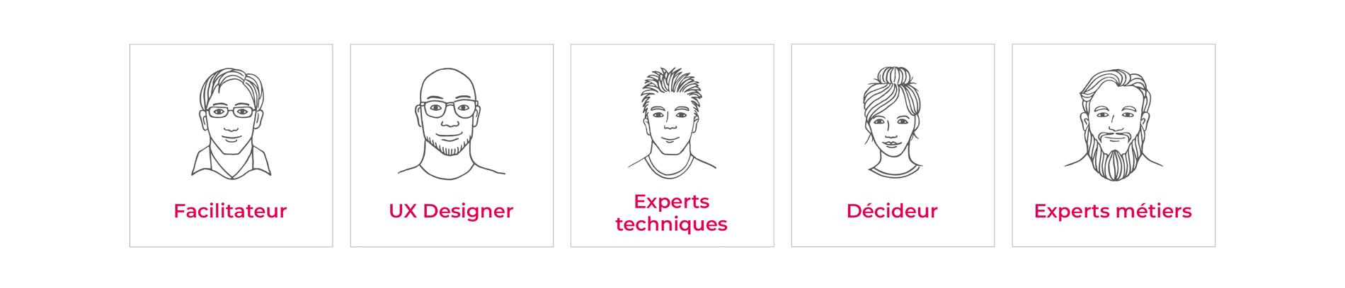 Equipe type Design Thinking Adista